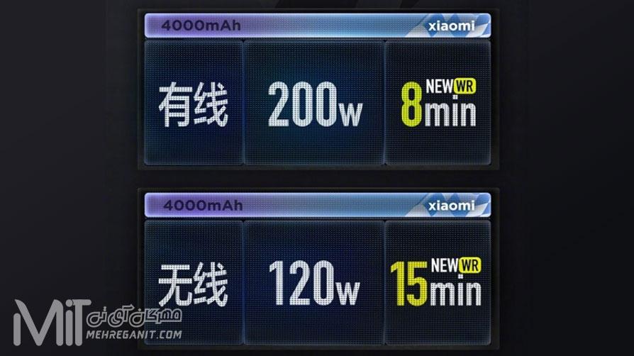 احتمال رسیدن شارژ ۲۰۰ واتی شیائومی به مرحله تولید تجاری